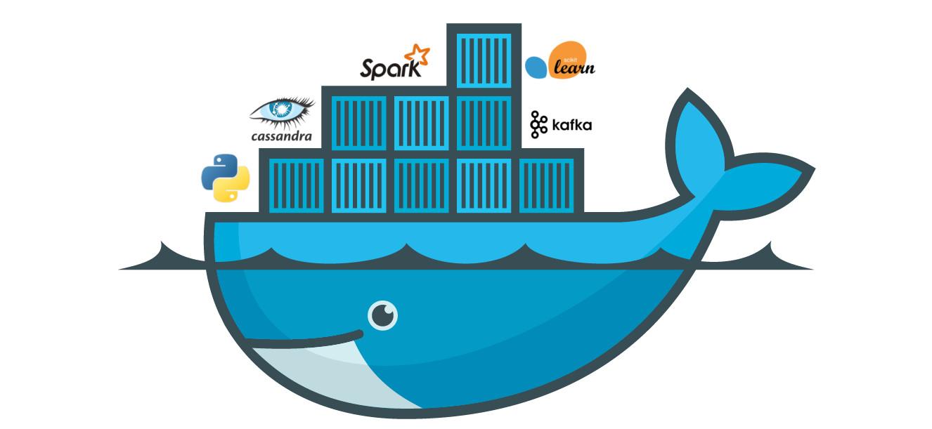 Deploy a docker registry with letsencrypt certificates on Ubuntu